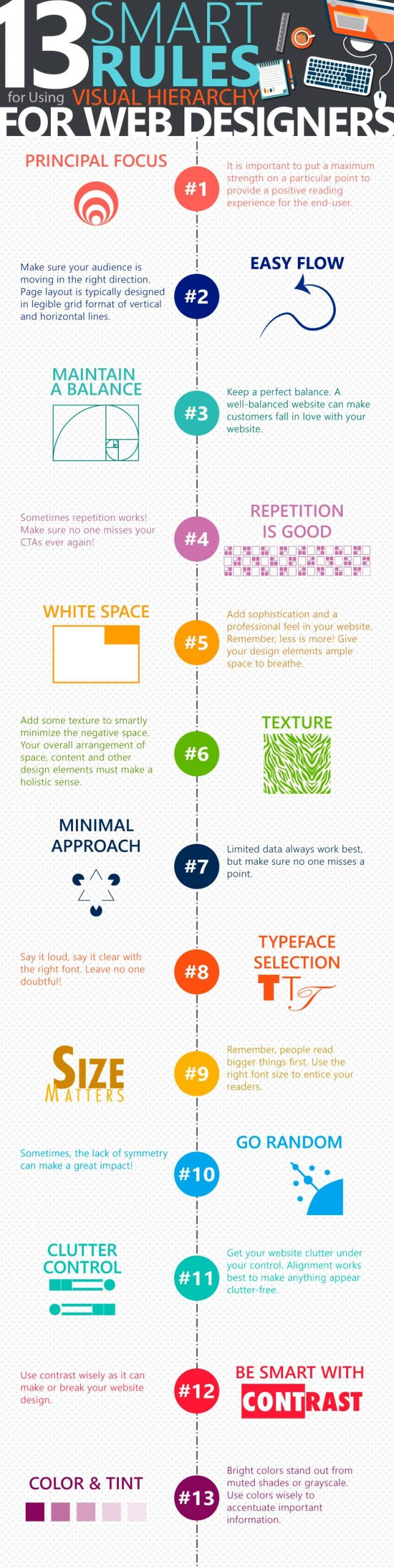 Visual hierarchy for beautiful website infographic